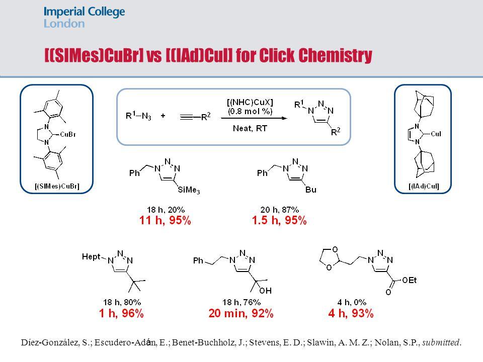 [(SIMes)CuBr] vs [(IAd)CuI] for Click Chemistry